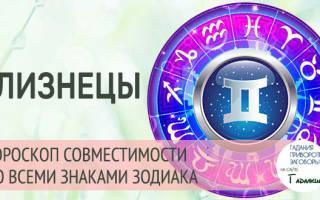 Знак зодиака Близнецы: совместимость мужчины и женщины с другими знаками