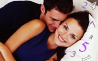 Число совместимости пары по дате рождения: нумерология онлайн