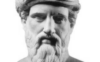 Психоматрица ( квадрат Пифагора )