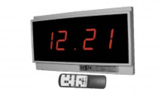 Одинаковые цифры на часах (значение)